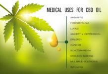 Benefit of CBD Oil