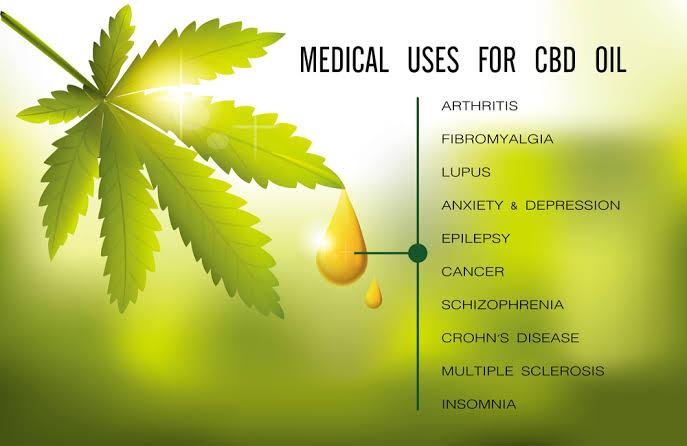 Benefit of CBD Oil